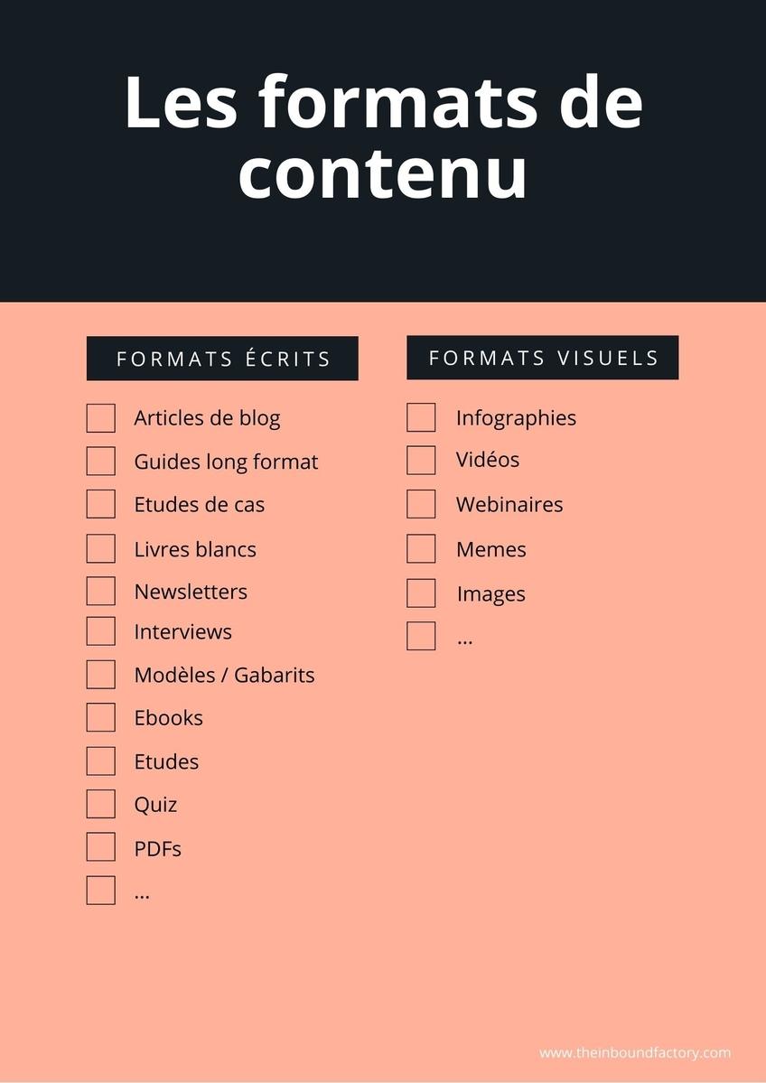 Les formats de contenu