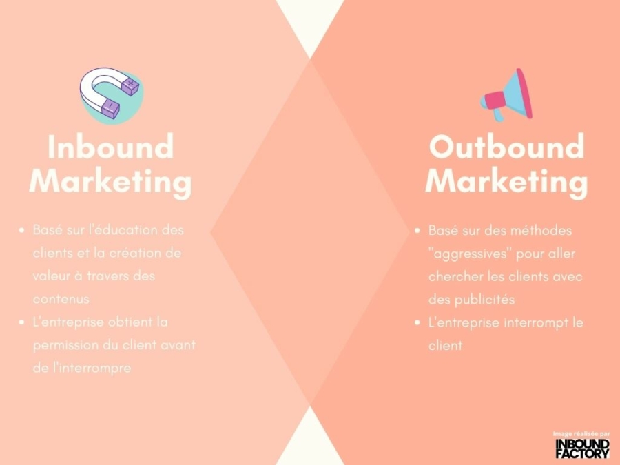 Comparaison marketing outbound et inbound