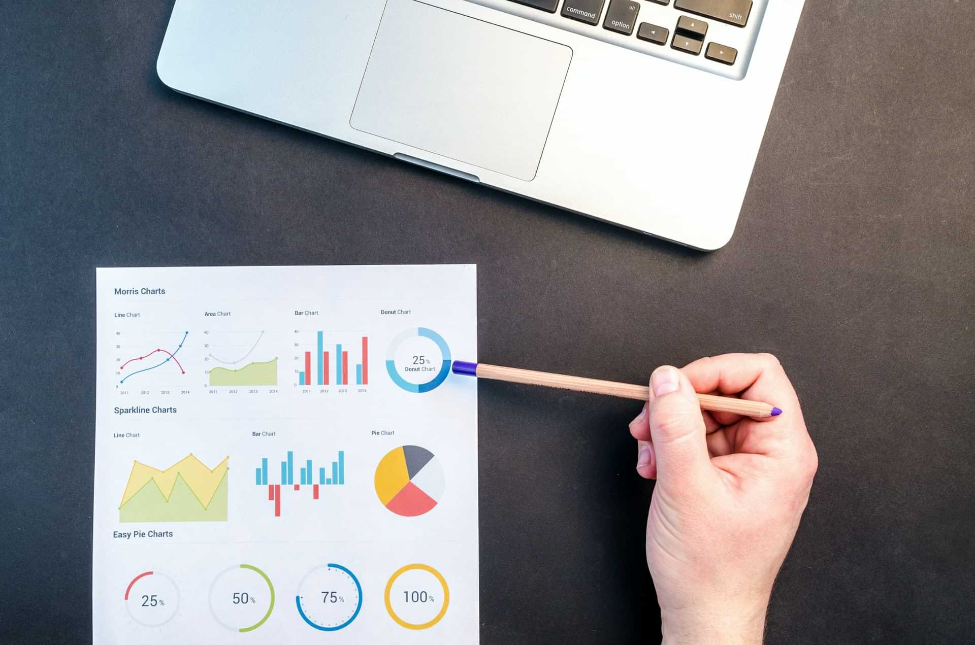 KPIs inbound marketing